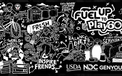 Fuel Up to Play 60 School Art Contest